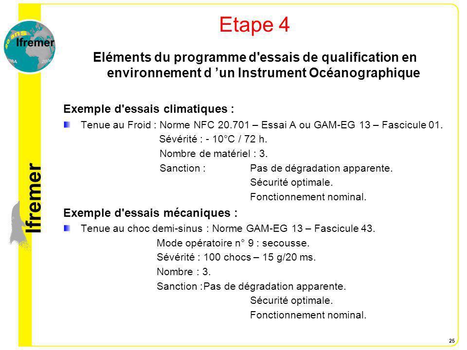 lfremer 25 Etape 4 Eléments du programme d'essais de qualification en environnement d un Instrument Océanographique Exemple d'essais climatiques : Ten