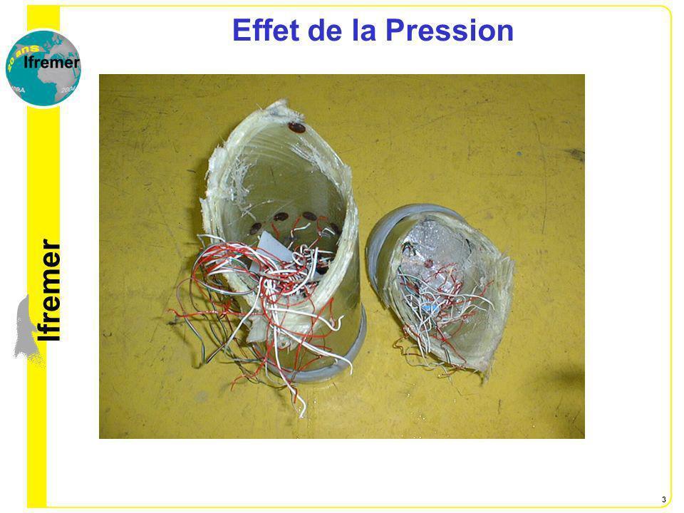 lfremer 3 Effet de la Pression