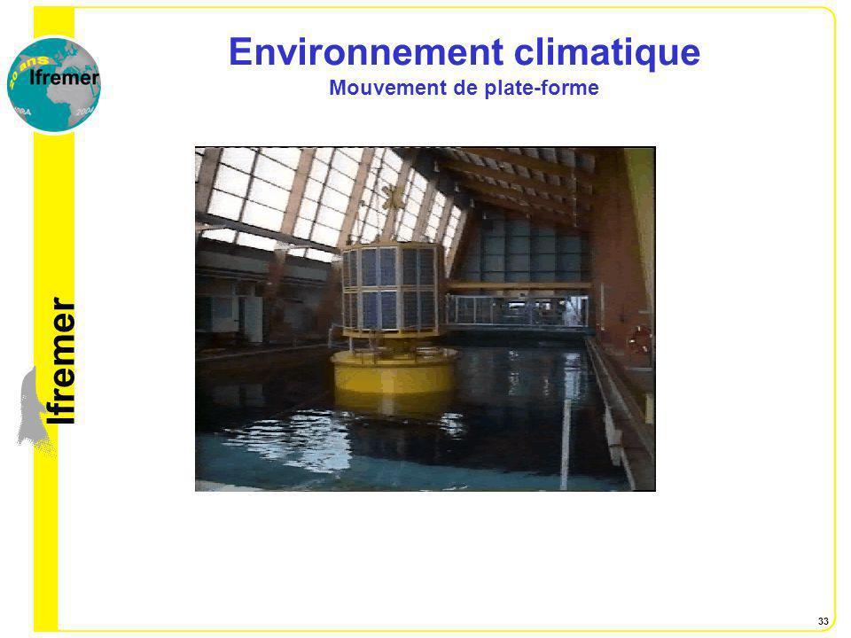 lfremer 33 Environnement climatique Mouvement de plate-forme