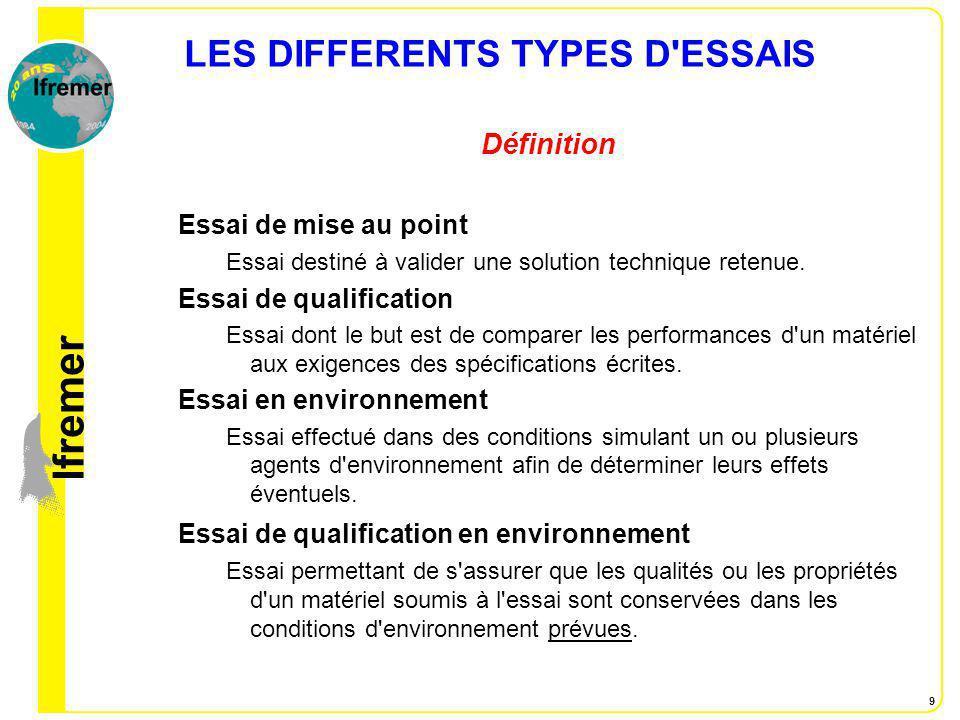 lfremer 9 LES DIFFERENTS TYPES D'ESSAIS Définition Essai de mise au point Essai destiné à valider une solution technique retenue. Essai de qualificati