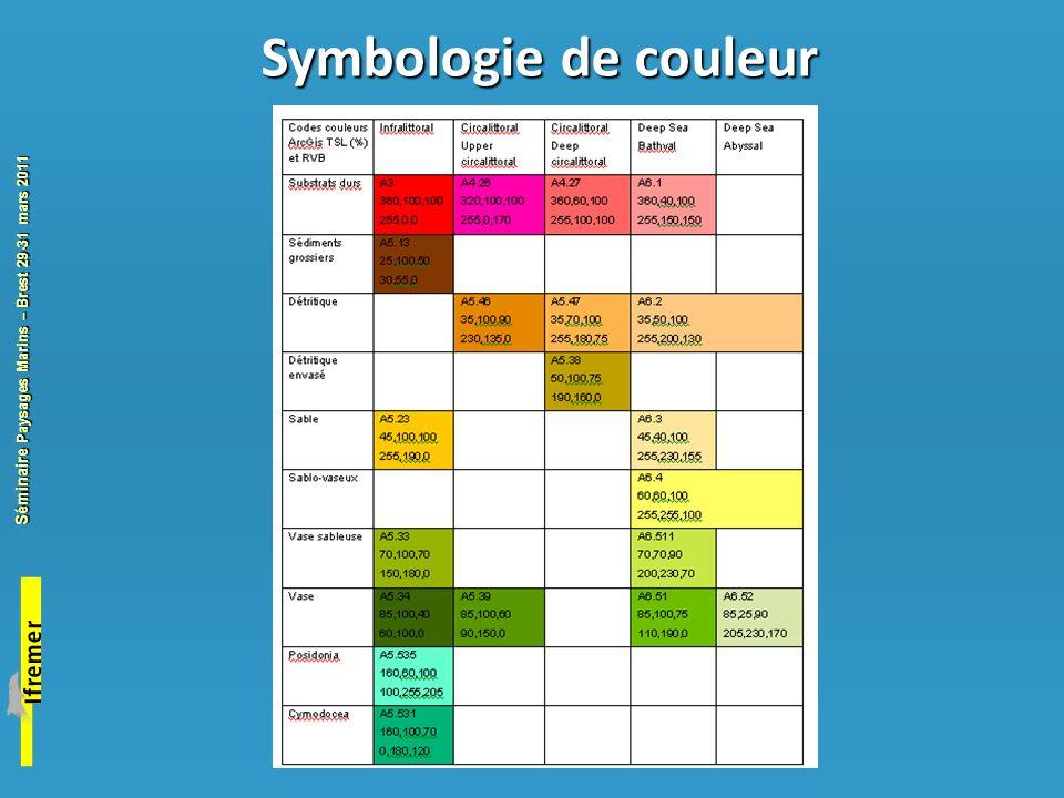 Séminaire Paysages Marins – Brest 29-31 mars 2011 Symbologie de couleur