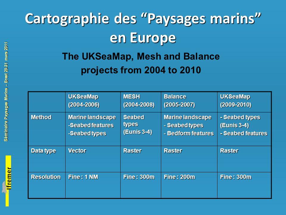 Séminaire Paysages Marins – Brest 29-31 mars 2011 Nature du substrat Zones biologiques Energie sur le fond Méthode : analyse de critères composant les niveaux Eunis