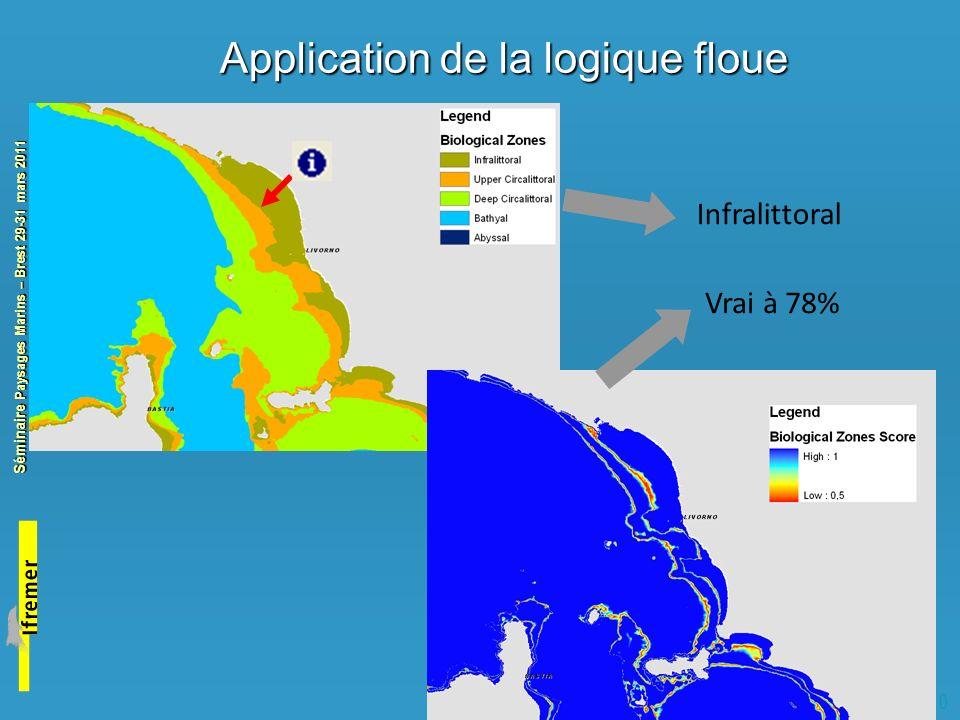 Séminaire Paysages Marins – Brest 29-31 mars 2011 SIG 2010 - Versailles, 30 septembre 2010 Infralittoral Vrai à 78% Application de la logique floue