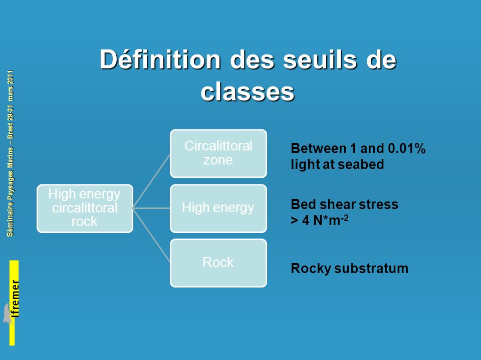 Séminaire Paysages Marins – Brest 29-31 mars 2011 Définition des seuils de classes High energy circalittoral rock Circalittoral zone High energyRock Between 1 and 0.01% light at seabed Bed shear stress > 4 N*m -2 Rocky substratum