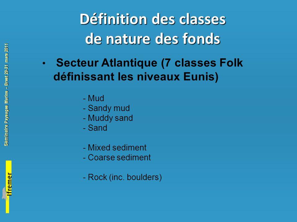 Séminaire Paysages Marins – Brest 29-31 mars 2011 Perspectives Améliorer la résolution.
