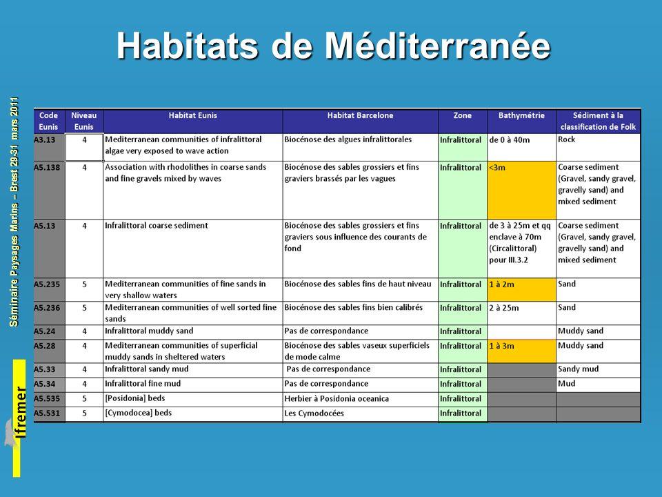 Séminaire Paysages Marins – Brest 29-31 mars 2011 Habitats de Méditerranée