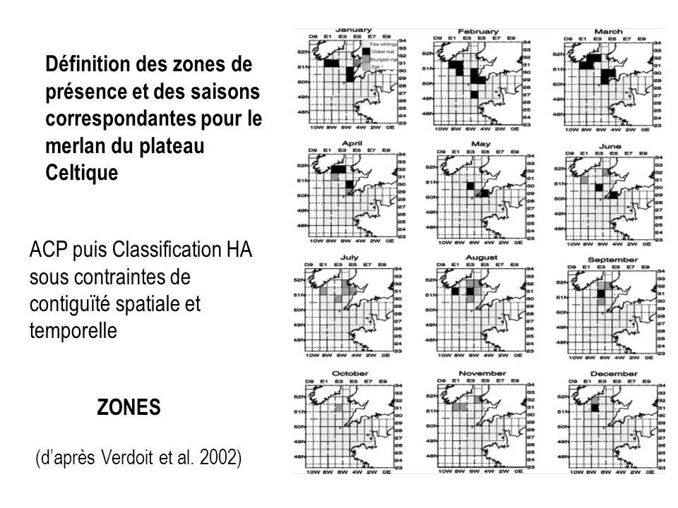 Définition des zones de présence et des saisons correspondantes pour le merlan du plateau Celtique (daprès Verdoit et al.