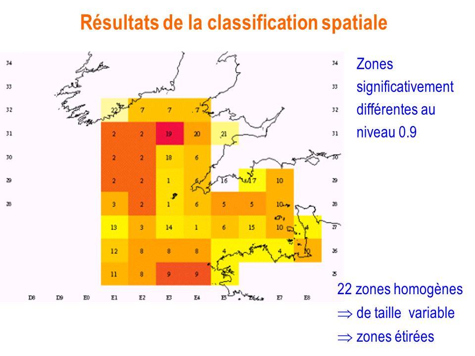 Résultats de la classification spatiale Zones significativement différentes au niveau 0.9 22 zones homogènes de taille variable zones étirées