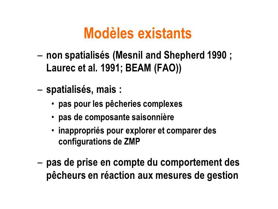 Modèles existants – non spatialisés (Mesnil and Shepherd 1990 ; Laurec et al.