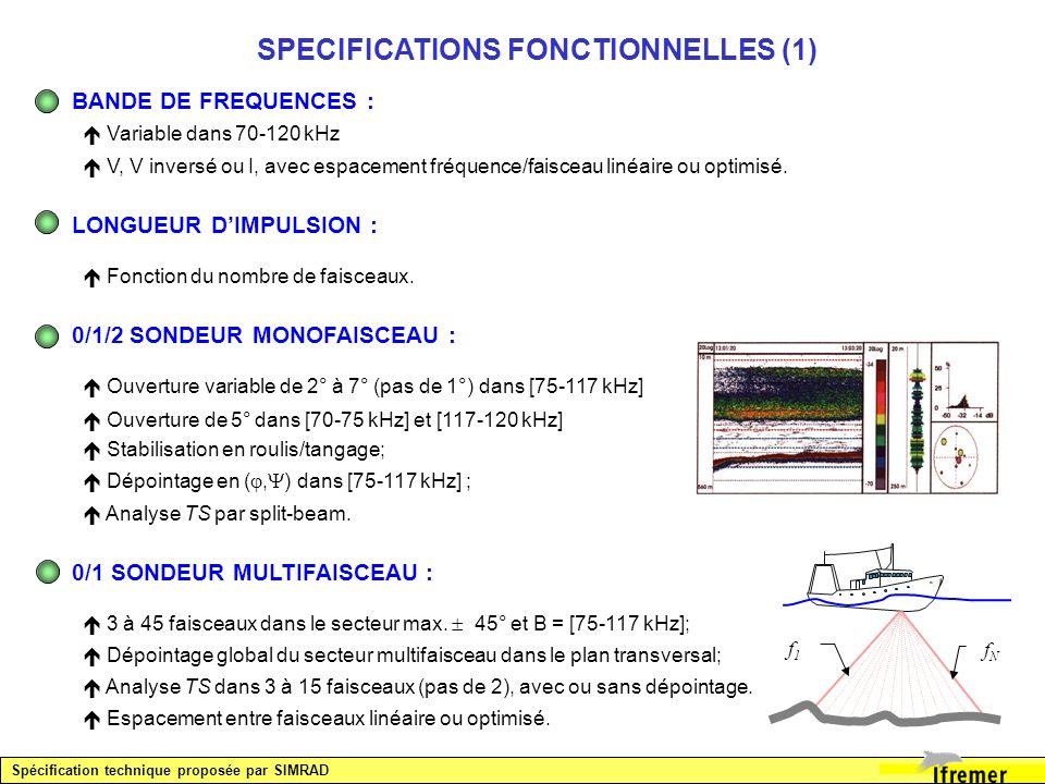 SPECIFICATIONS FONCTIONNELLES (1) BANDE DE FREQUENCES : Variable dans 70-120 kHz V, V inversé ou I, avec espacement fréquence/faisceau linéaire ou opt