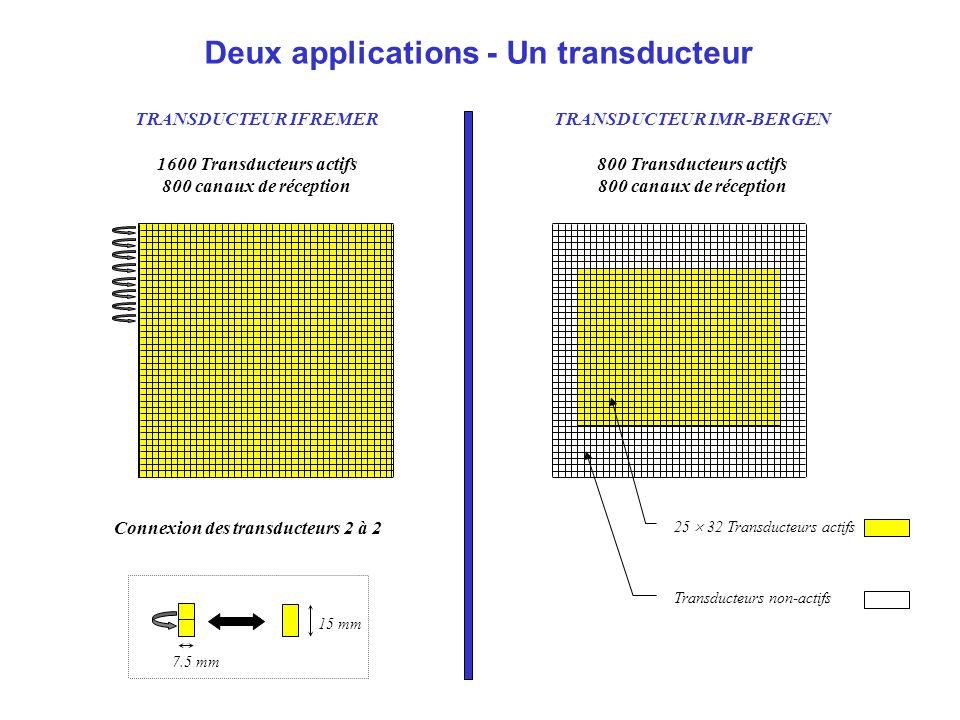 Deux applications - Un transducteur TRANSDUCTEUR IFREMER 1600 Transducteurs actifs 800 canaux de réception Connexion des transducteurs 2 à 2 7.5 mm 15