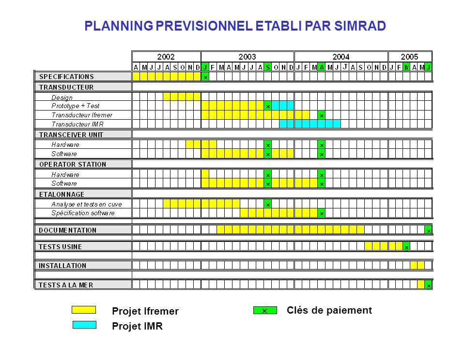 PLANNING PREVISIONNEL ETABLI PAR SIMRAD Projet Ifremer Projet IMR Clés de paiement