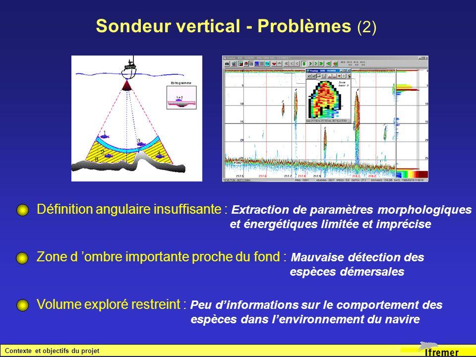 Sondeur vertical - Problèmes (2) Volume exploré restreint : Peu dinformations sur le comportement des espèces dans lenvironnement du navire Définition