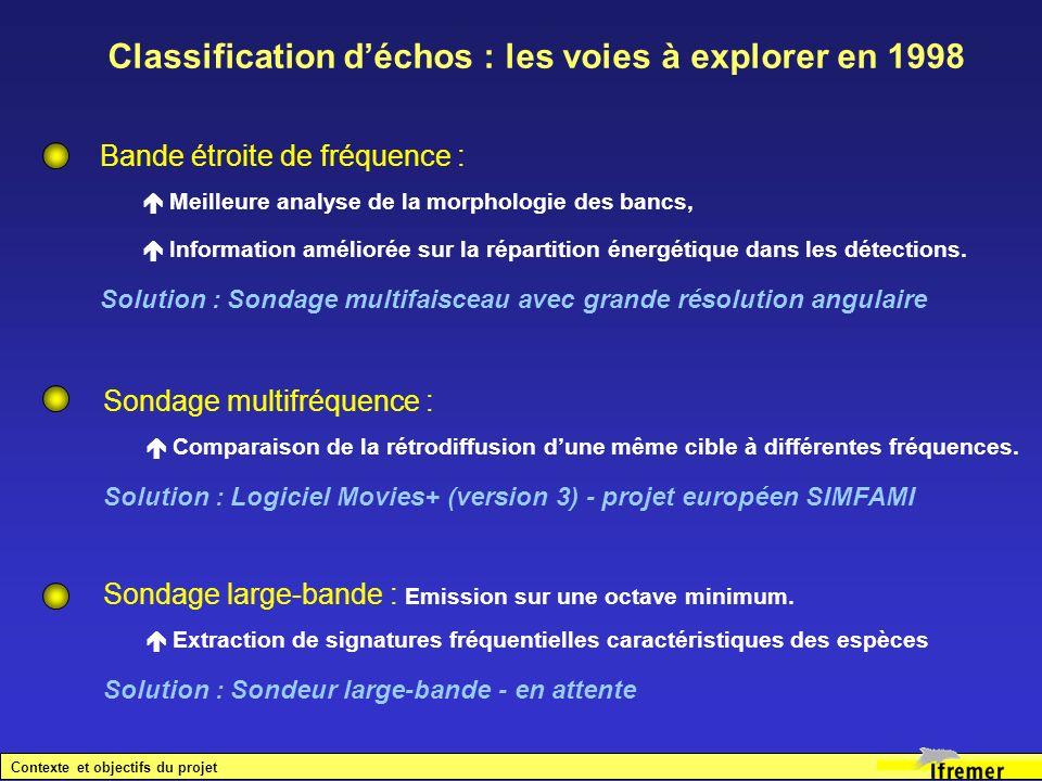 Classification déchos : les voies à explorer en 1998 Bande étroite de fréquence : Meilleure analyse de la morphologie des bancs, Information améliorée