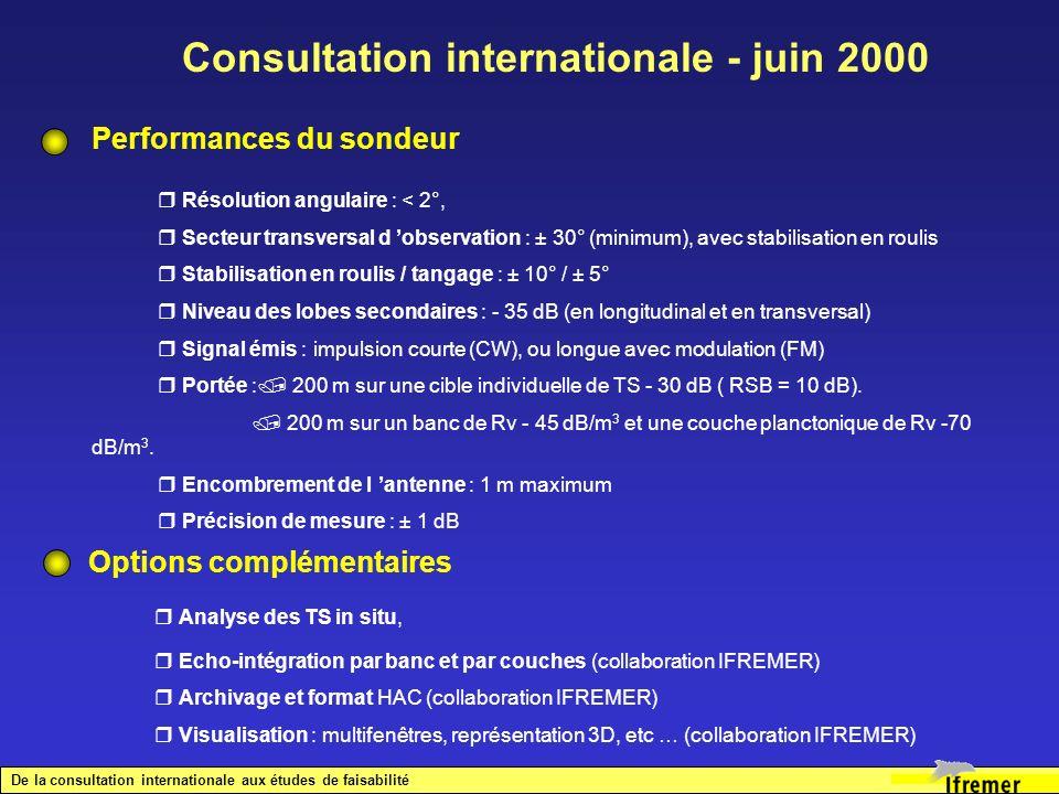 Performances du sondeur Résolution angulaire : < 2°, Secteur transversal d observation : ± 30° (minimum), avec stabilisation en roulis Stabilisation e