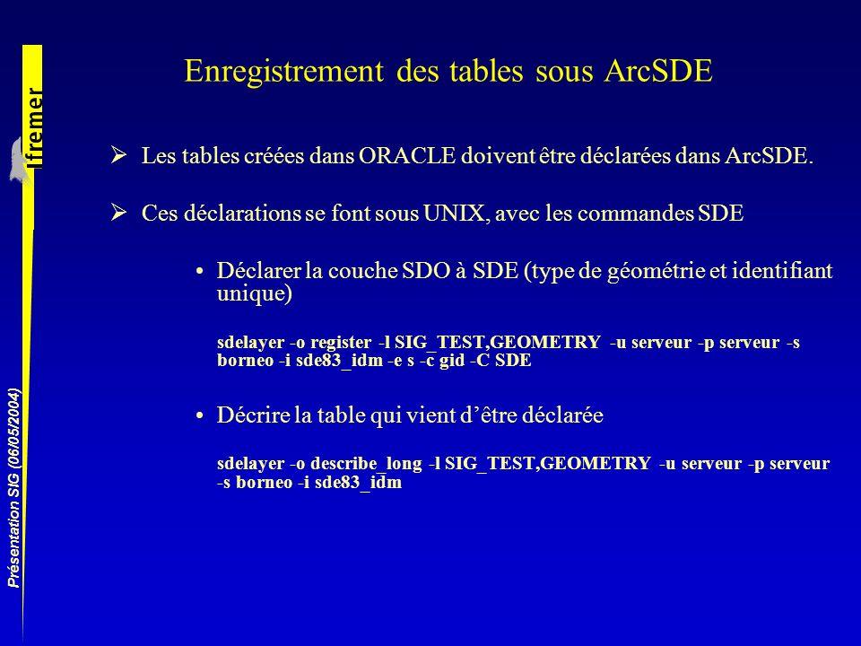 Présentation SIG (06/05/2004) Enregistrement des tables sous ArcSDE Les tables créées dans ORACLE doivent être déclarées dans ArcSDE. Ces déclarations