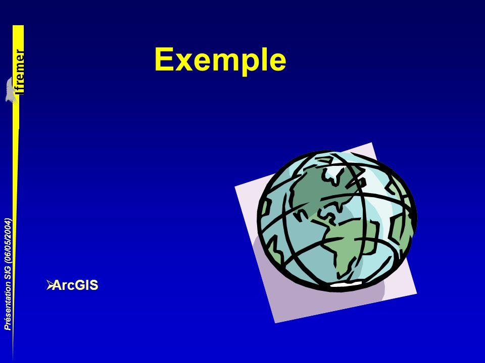 Présentation SIG (06/05/2004) Exemple ArcGIS