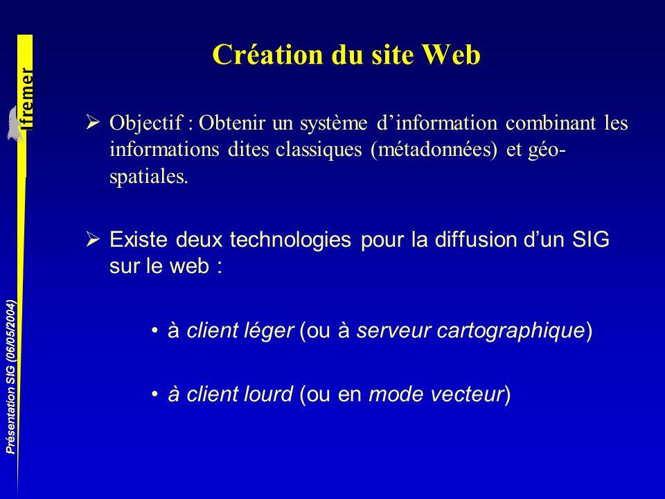 Présentation SIG (06/05/2004) Création du site Web Objectif : Obtenir un système dinformation combinant les informations dites classiques (métadonnées