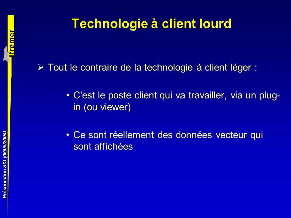 Présentation SIG (06/05/2004) Technologie à client lourd Tout le contraire de la technologie à client léger : C'est le poste client qui va travailler,