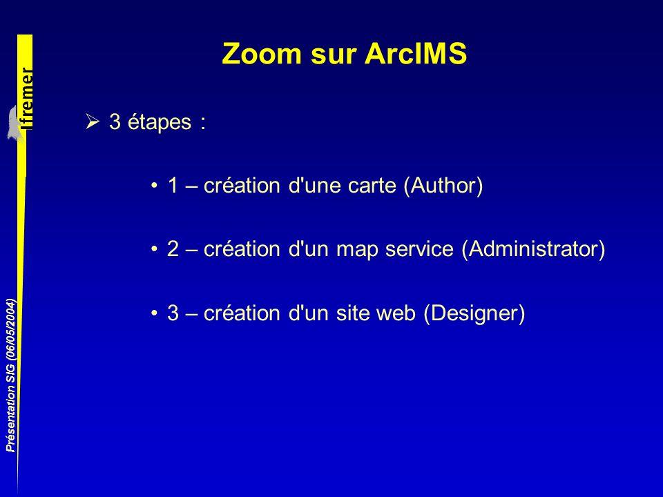 Présentation SIG (06/05/2004) Zoom sur ArcIMS 3 étapes : 1 – création d'une carte (Author) 2 – création d'un map service (Administrator) 3 – création
