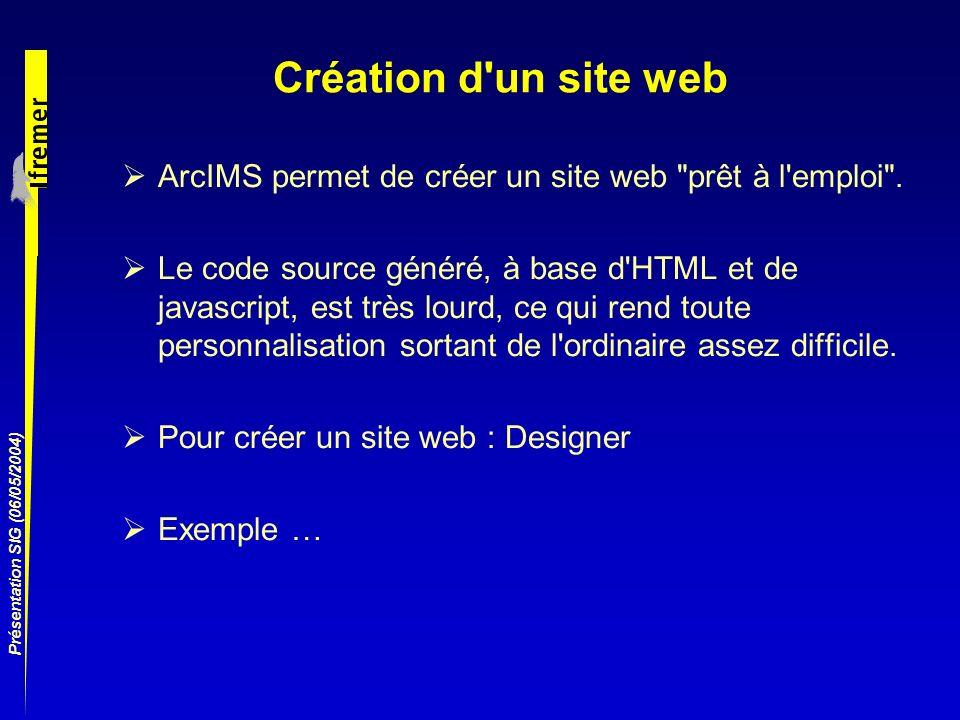 Présentation SIG (06/05/2004) Création d'un site web ArcIMS permet de créer un site web
