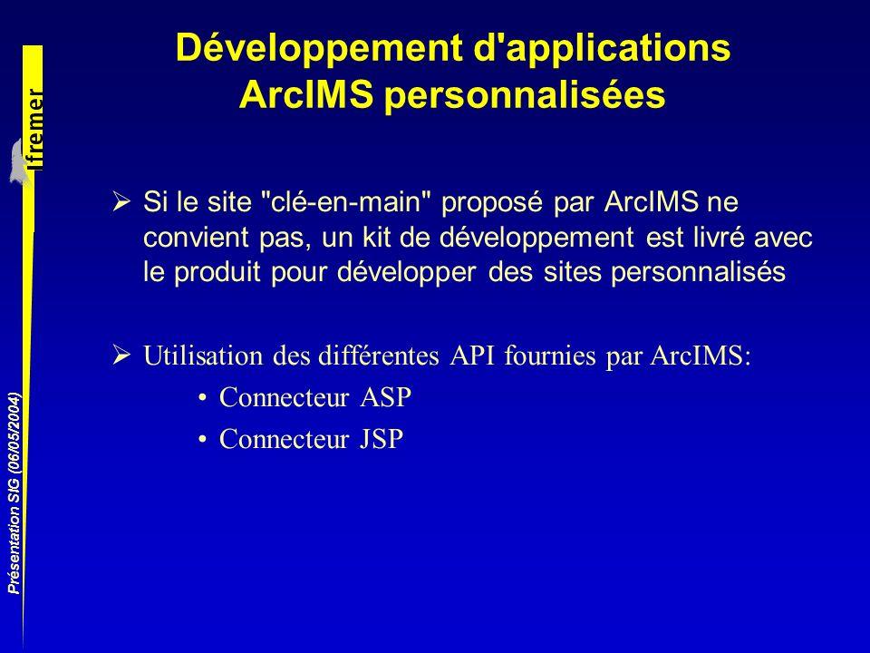 Présentation SIG (06/05/2004) Développement d'applications ArcIMS personnalisées Si le site
