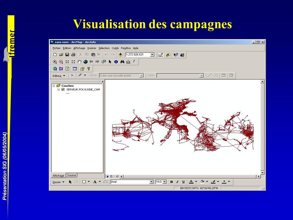 Présentation SIG (06/05/2004) Visualisation des campagnes