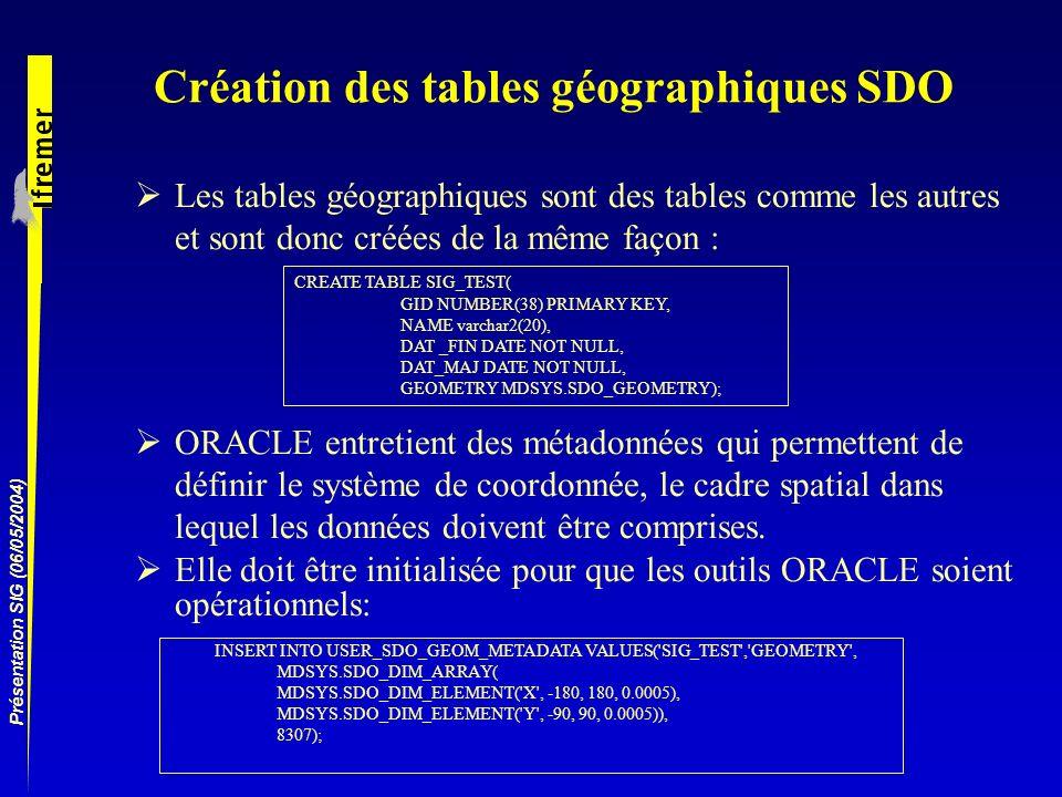 Présentation SIG (06/05/2004) Création des tables géographiques SDO Les tables géographiques sont des tables comme les autres et sont donc créées de l