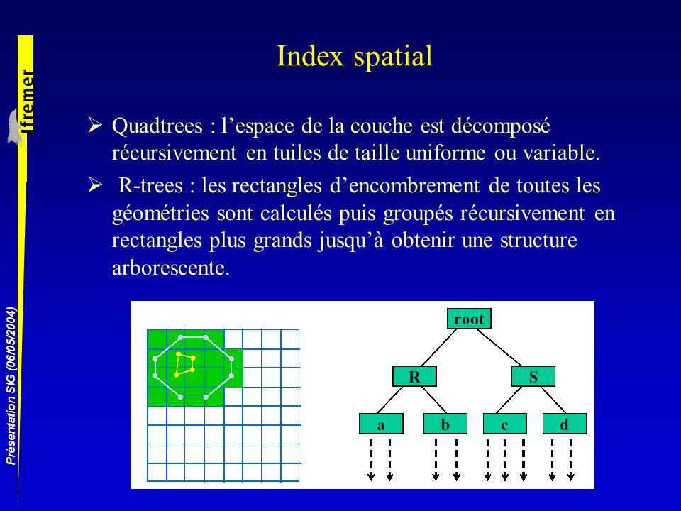 Présentation SIG (06/05/2004) Index spatial Quadtrees : lespace de la couche est décomposé récursivement en tuiles de taille uniforme ou variable. R-t