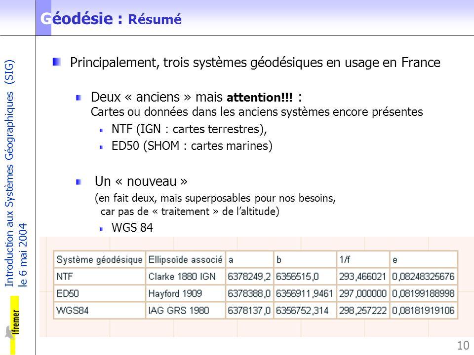 Introduction aux Systèmes Géographiques (SIG) le 6 mai 2004 10 Géodésie : Résumé Principalement, trois systèmes géodésiques en usage en France Deux «