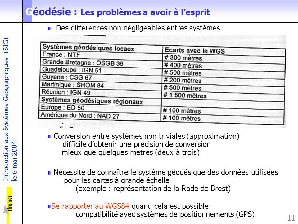 Introduction aux Systèmes Géographiques (SIG) le 6 mai 2004 11 Des différences non négligeables entres systèmes Conversion entre systèmes non triviale