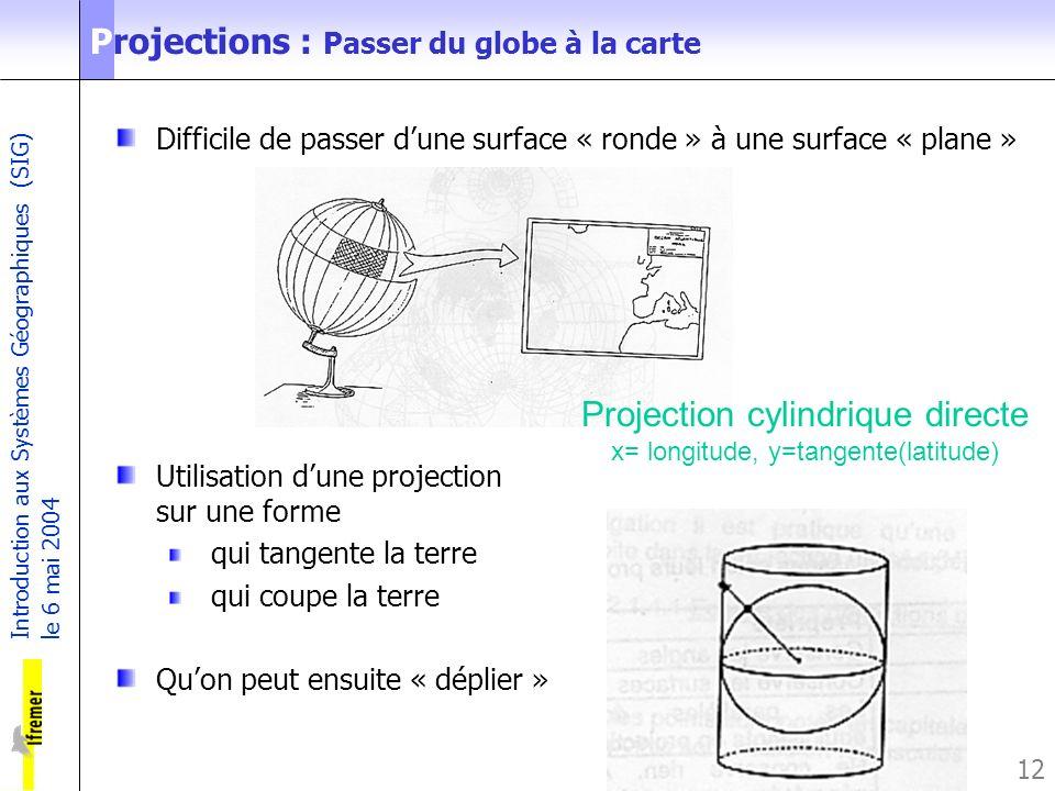 Introduction aux Systèmes Géographiques (SIG) le 6 mai 2004 12 Projections : Passer du globe à la carte Difficile de passer dune surface « ronde » à u