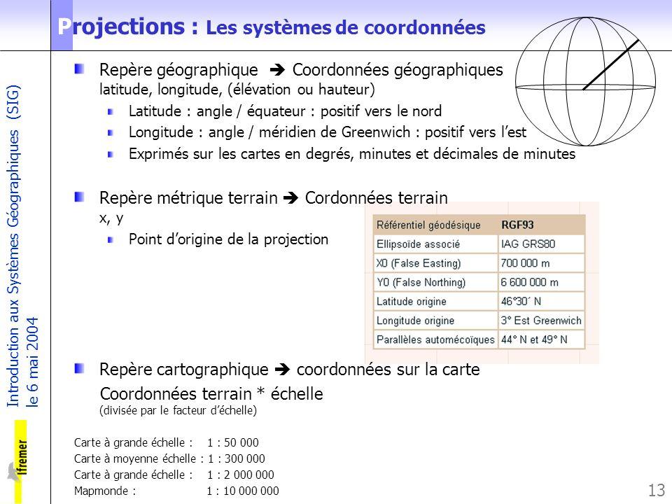 Introduction aux Systèmes Géographiques (SIG) le 6 mai 2004 13 Projections : Les systèmes de coordonnées Repère géographique Coordonnées géographiques