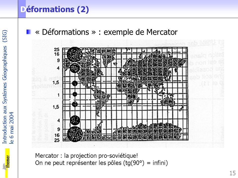 Introduction aux Systèmes Géographiques (SIG) le 6 mai 2004 15 Déformations (2) « Déformations » : exemple de Mercator Mercator : la projection pro-so