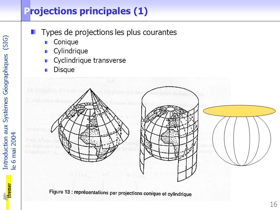 Introduction aux Systèmes Géographiques (SIG) le 6 mai 2004 16 Projections principales (1) Types de projections les plus courantes Conique Cylindrique