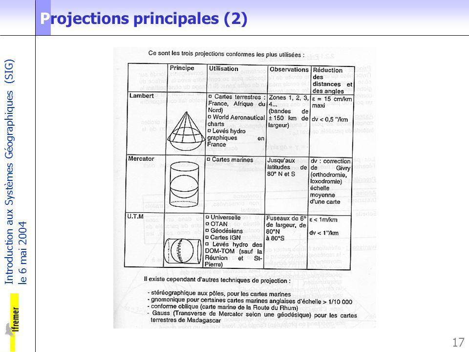 Introduction aux Systèmes Géographiques (SIG) le 6 mai 2004 17 Projections principales (2)