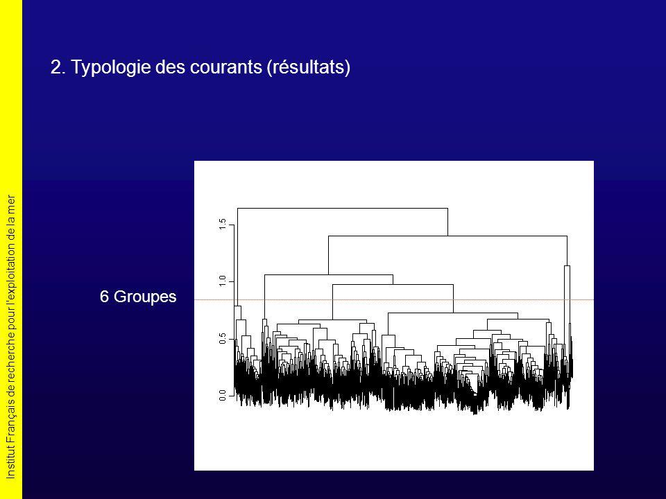 Institut Français de recherche pour l'exploitation de la mer 2. Typologie des courants (résultats) 6 Groupes