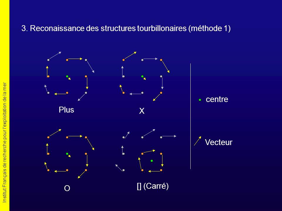 Institut Français de recherche pour l'exploitation de la mer 3. Reconaissance des structures tourbillonaires (méthode 1) centre Vecteur Plus X O [] (C