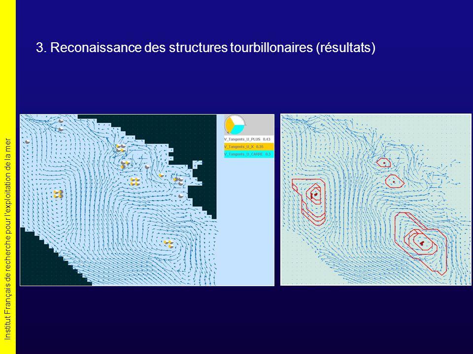 Institut Français de recherche pour l'exploitation de la mer 3. Reconaissance des structures tourbillonaires (résultats)
