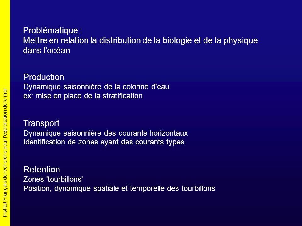 Institut Français de recherche pour l'exploitation de la mer Problématique : Mettre en relation la distribution de la biologie et de la physique dans