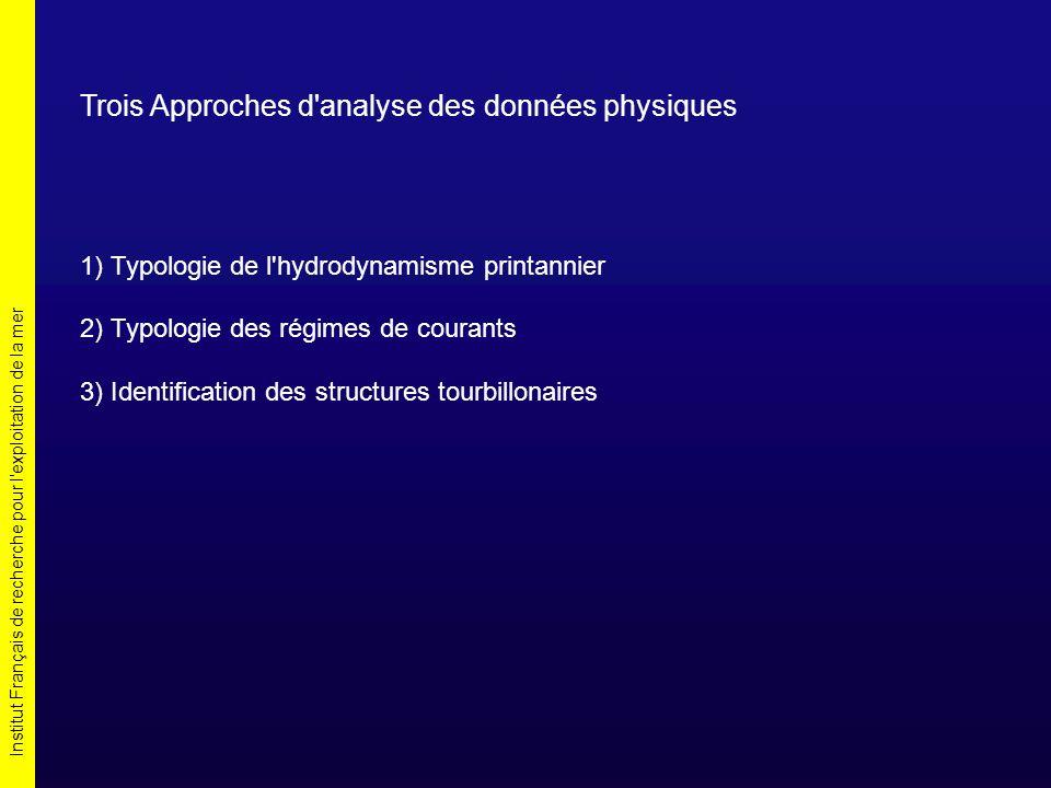 Institut Français de recherche pour l'exploitation de la mer Trois Approches d'analyse des données physiques 1) Typologie de l'hydrodynamisme printann
