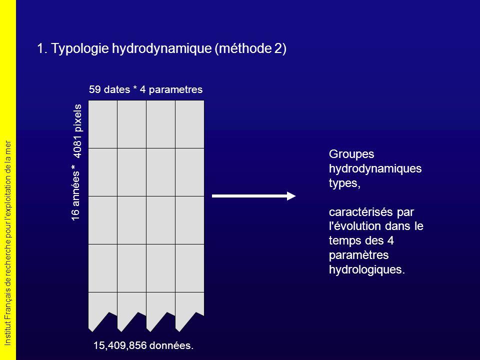 Institut Français de recherche pour l'exploitation de la mer 1. Typologie hydrodynamique (méthode 2) 4081 pixels 59 dates* 4 parametres 16 années * 15