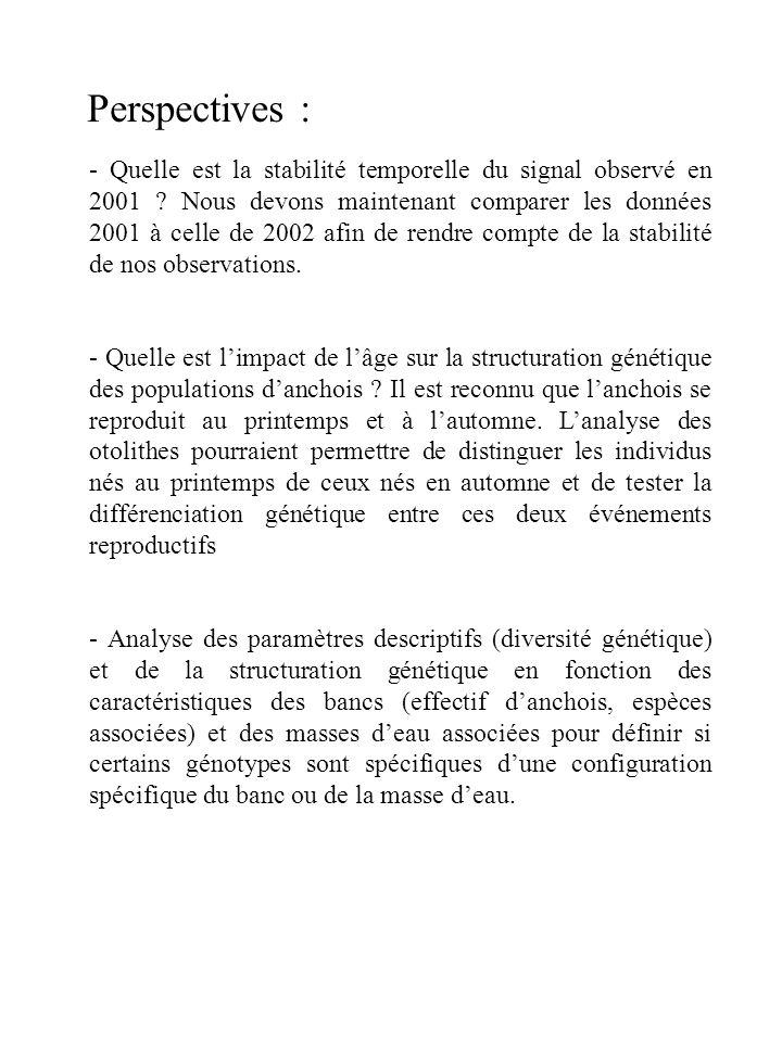 Perspectives : - Quelle est la stabilité temporelle du signal observé en 2001 .