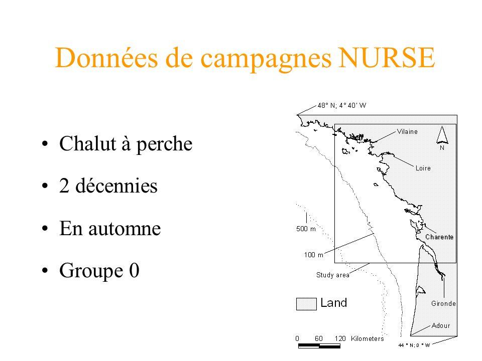 Données de campagnes NURSE Chalut à perche 2 décennies En automne Groupe 0