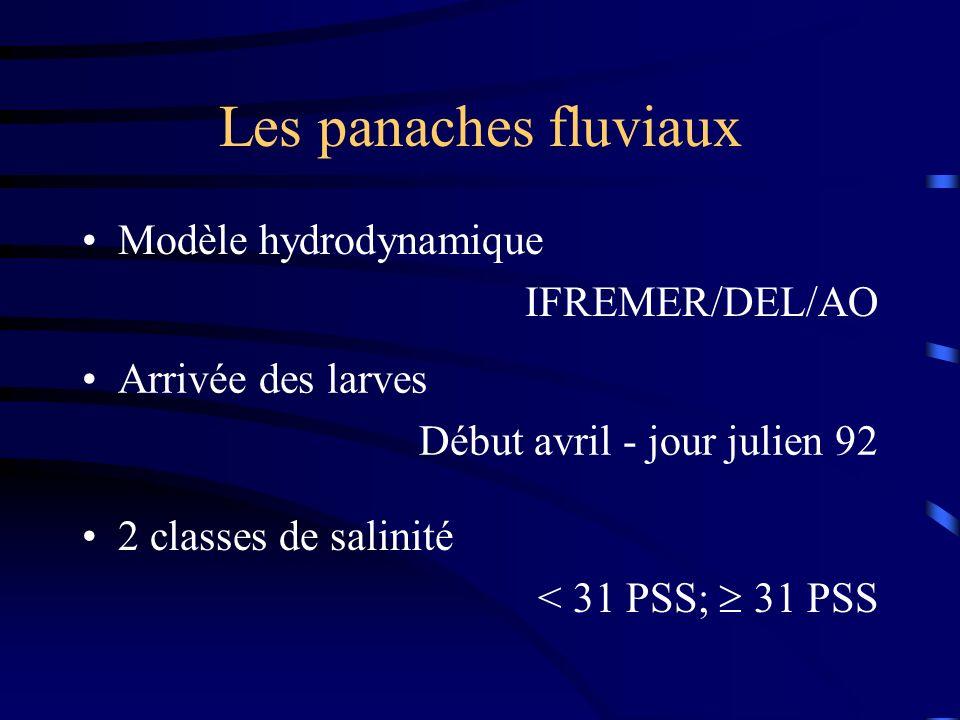 Les panaches fluviaux Modèle hydrodynamique IFREMER/DEL/AO 2 classes de salinité < 31 PSS; 31 PSS Arrivée des larves Début avril - jour julien 92