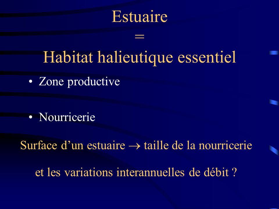 Estuaire = Habitat halieutique essentiel Surface dun estuaire taille de la nourricerie et les variations interannuelles de débit .