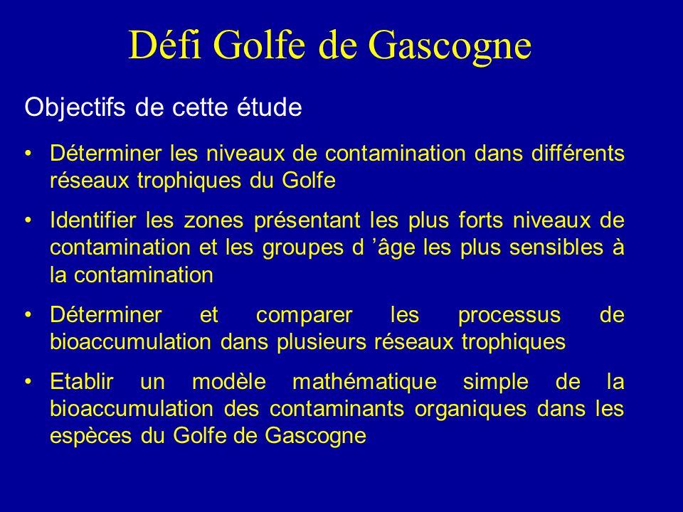 Etat de la contamination par les composés organiques persistants (PCB – DDT) dans différents maillons trophiques du Golfe de Gascogne Véronique Loizea