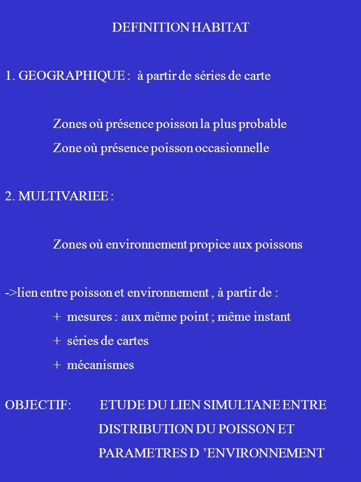 PELASSES (EC-PROJECT) : Coordinated Fisheries Pelagic Surveys from Cadiz to Brest : IPIMAR, IEO, IFREMER, AZTI, MBA Acoustics & trawl hauls: fish CUFES : fish eggs CTD: hydrology Niskin bottles: nutriants & primary producers vertical hauls: zooplancton towed hauls: fish larvae Fish:Day Env: Night PEL2000 - 2002 French pelagic survey in Biscay RV THALASSA