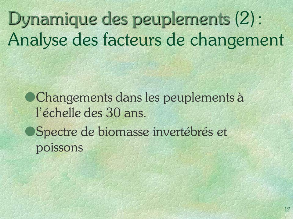 12 Dynamique des peuplements Dynamique des peuplements (2) : Analyse des facteurs de changement lChangements dans les peuplements à léchelle des 30 an