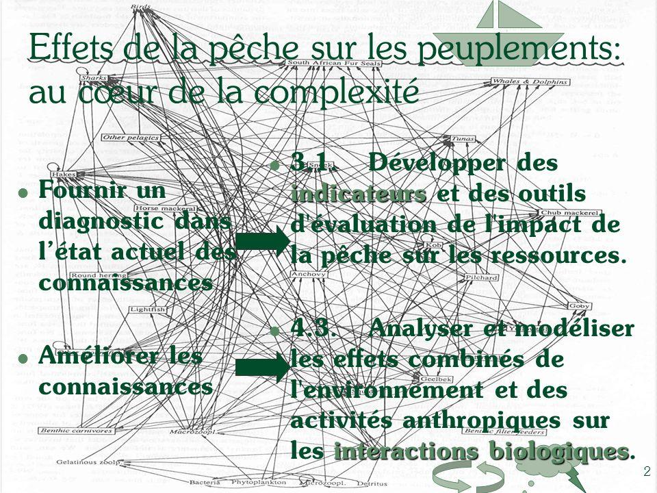 2 indicateurs l 3.1.Développer des indicateurs et des outils d'évaluation de l'impact de la pêche sur les ressources. interactions biologiques l 4.3.A